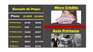 Crédito Préstamo sin buró en León